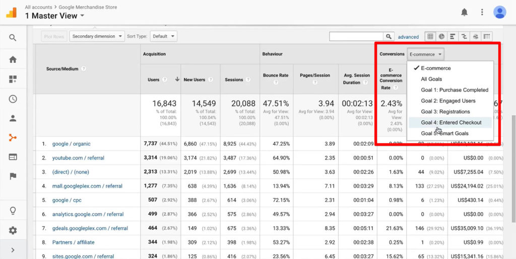 Google Analytics source tracking with Conversions highlighted