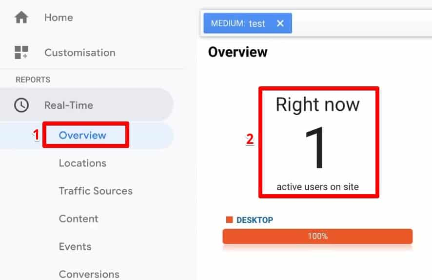 1 active user in Overview
