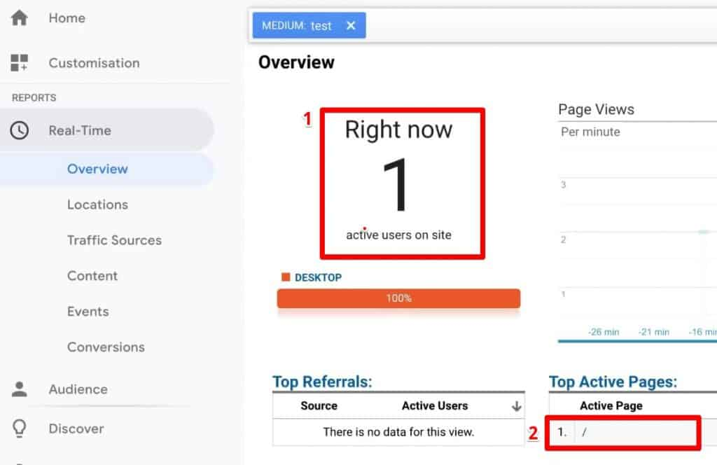 Result of cross domain tracking after going back to demoblog.com Google Analytics now shows 1 user in the main page