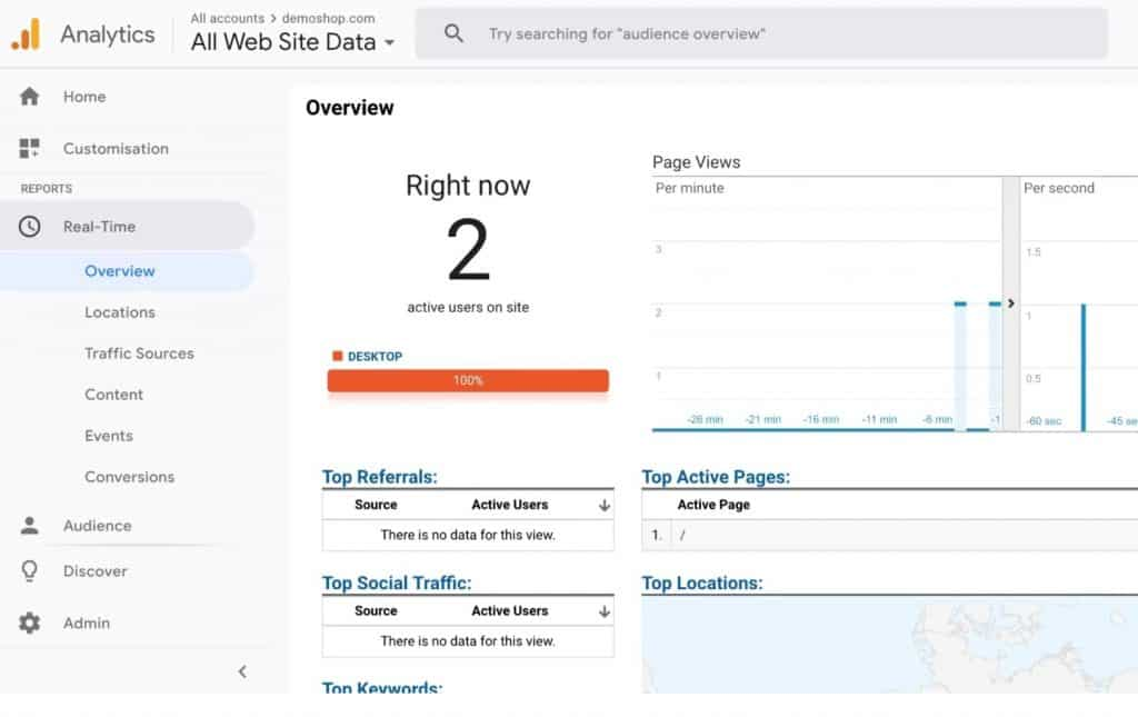 Google Analytics Real-Time Reporting dashboard
