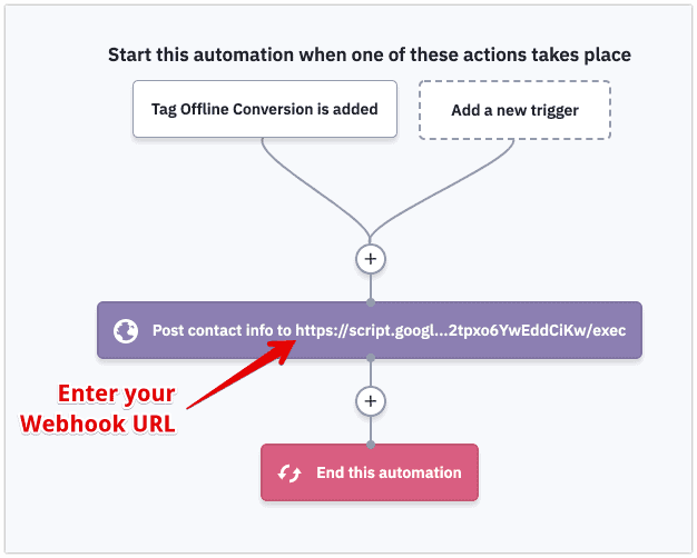 active campaign automation webhook push measurement protocol