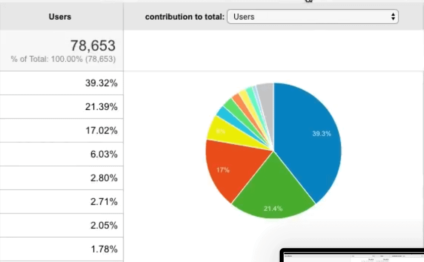 visualizations-google-analytics