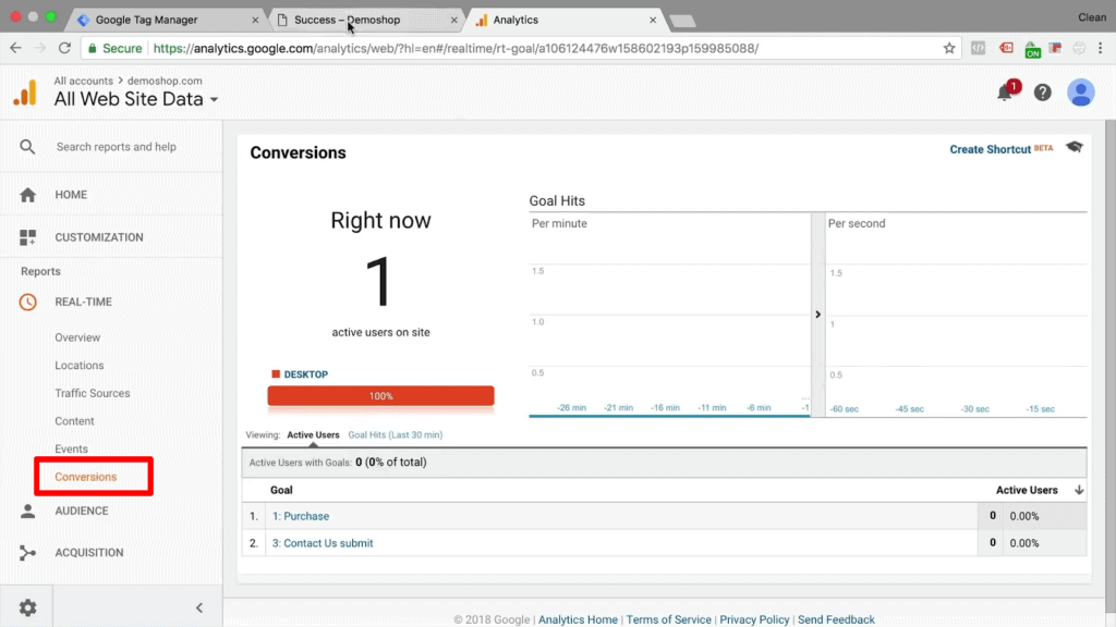Screenshot of Google Analytics conversions page with no recent conversion data