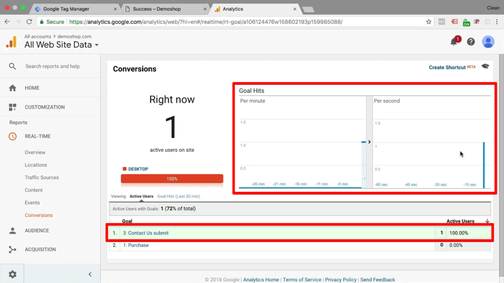Screenshot of Google Analytics conversions page with one active goal for the form submission