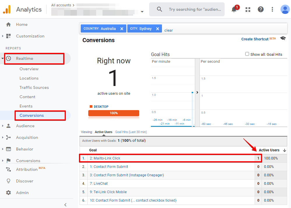 Screenshot of Google Analytics interface with Realtime and Conversions highlighted in sidebar and triggered Goal conversion highlighted