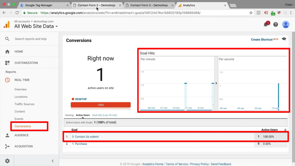 Screenshot of Google Analytics real-time conversions report showing one active goal conversion for a form submission