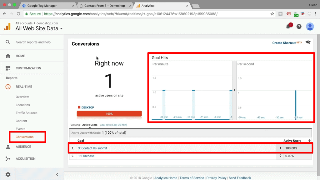 Screenshot of Google Analytics real-time conversions report showing one active goal conversion for contact form submission