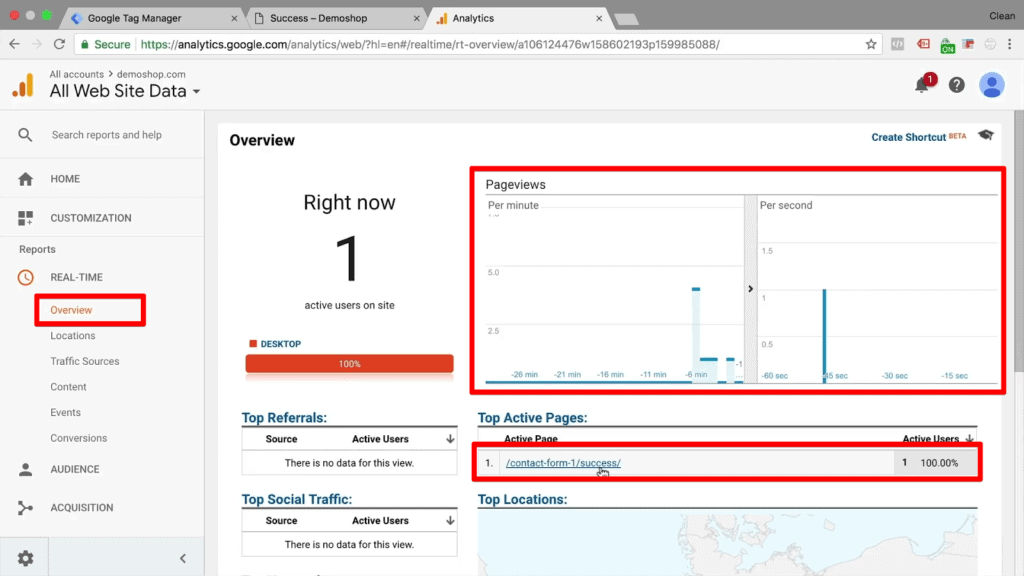 Screenshot of Google Analytics showing the real-time overview report with one active page view for the form submission