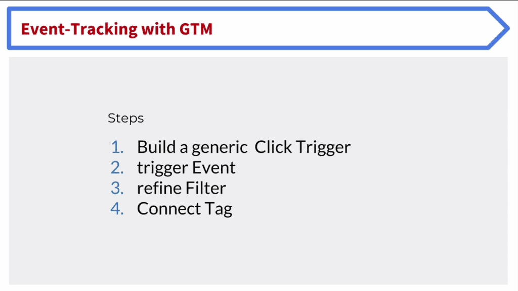 Screenshot of the steps involved in button click tracking with Google Tag Manager process