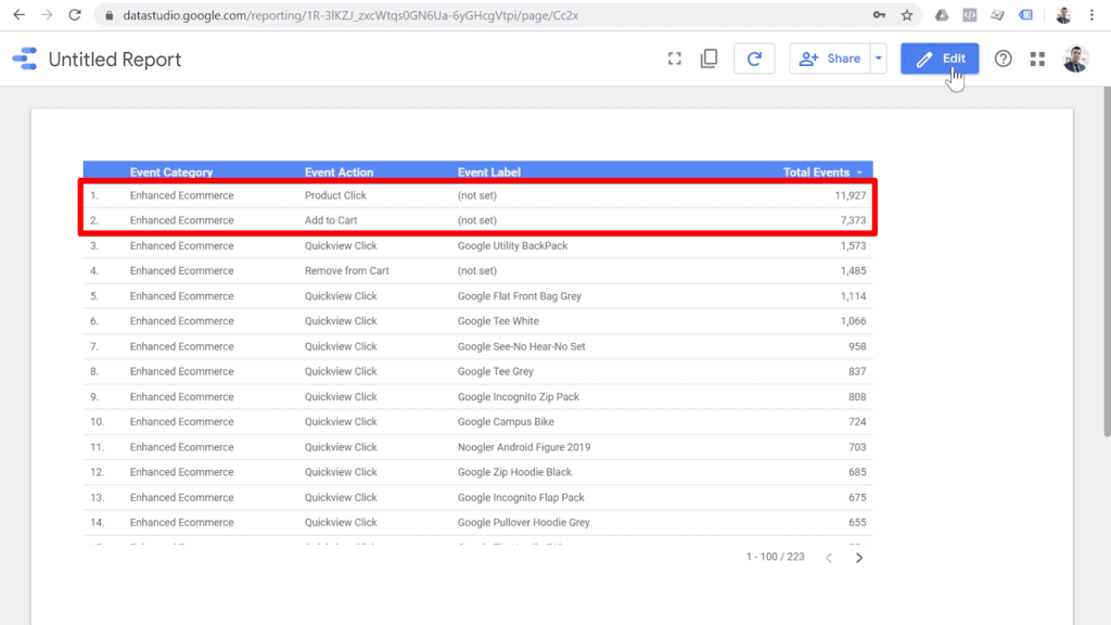 Screenshot of table with columns Event Category, Event Action, Event Label, and Total Events on Google Data Studio View mode, with actions Product Click and Add to Cart highlighted