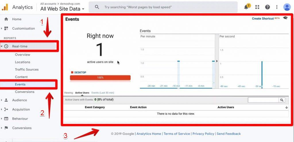 Screenshot of the Real-time and Events buttons being clicked on Google Analytics along with a preview of the Google Analytics Events dashboard