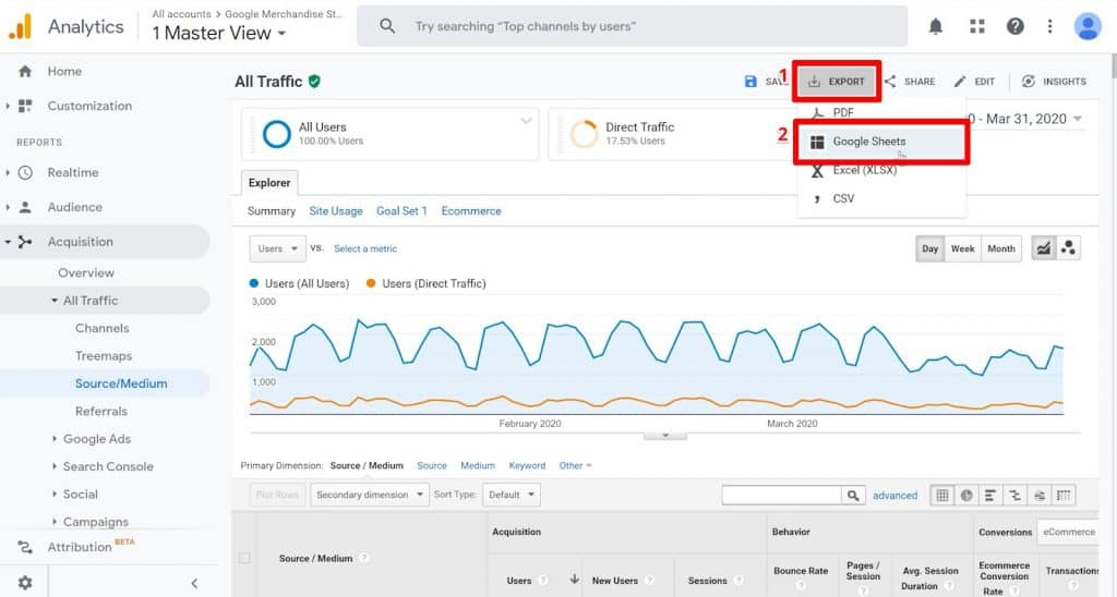 Google Analytics report with Export button and Google Sheets option highlighted