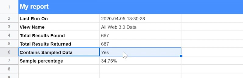 Google Sheet of Google Analytics report with line 6 highlighted, Contains Sampled Data: Yes