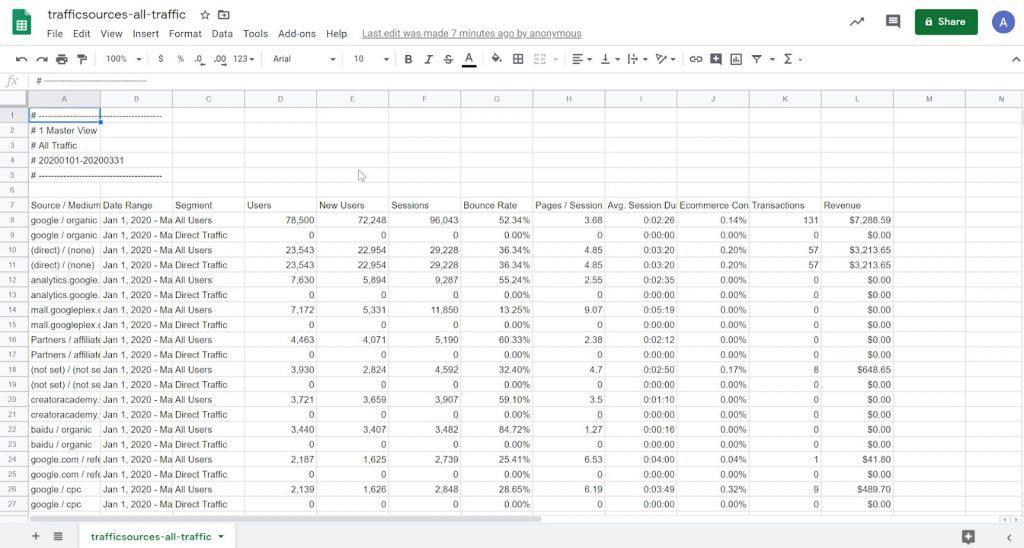Google Sheet with Google Analytics data imported