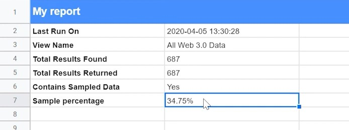 Google Sheets report of Google Analytics data, closeup of report summary