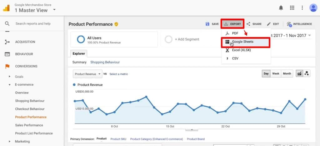 Export data from Google Analytics to Google Sheets for data analysis