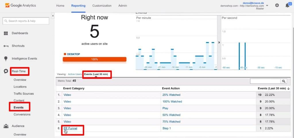 Real-Time report shows the Events triggered in Google Analytics Enhanced Ecommerce tracking