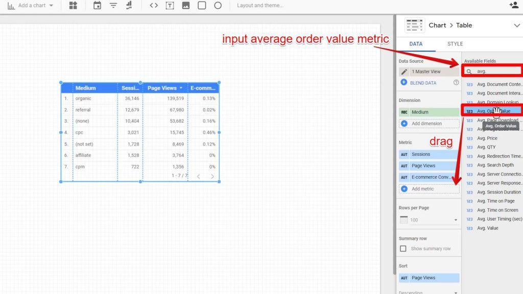 The Average Order Value metric being input in the Available Fields section, and the Average Order Value field being dragged under the Metric section