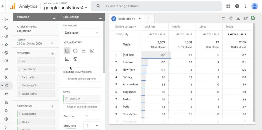 Custom analysis tools provided in Google Analytics 4