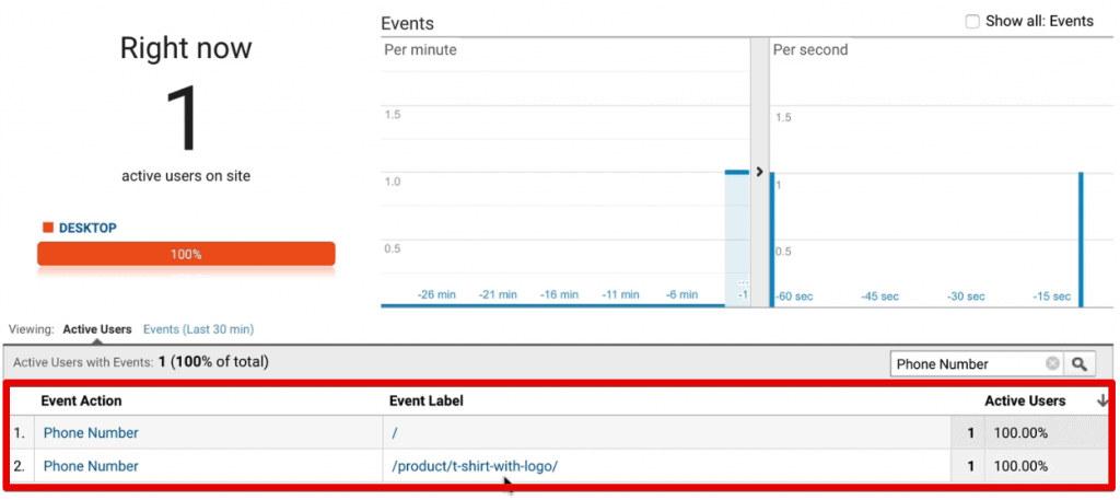Events fired in Google Analytics for Phone Number tracking