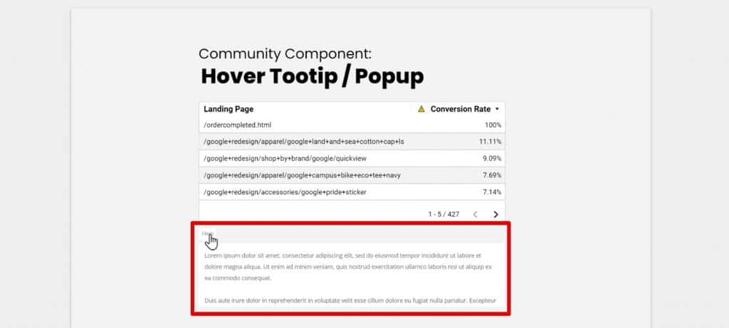 Help popup with some information on a web page