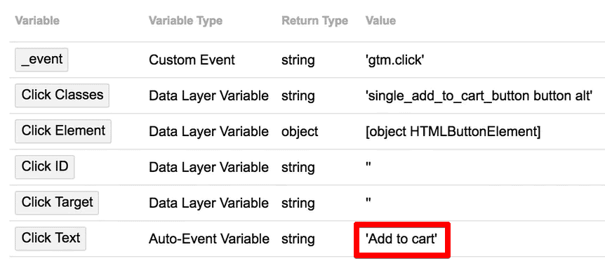 Click variables for event tracking in Google Tag Manager