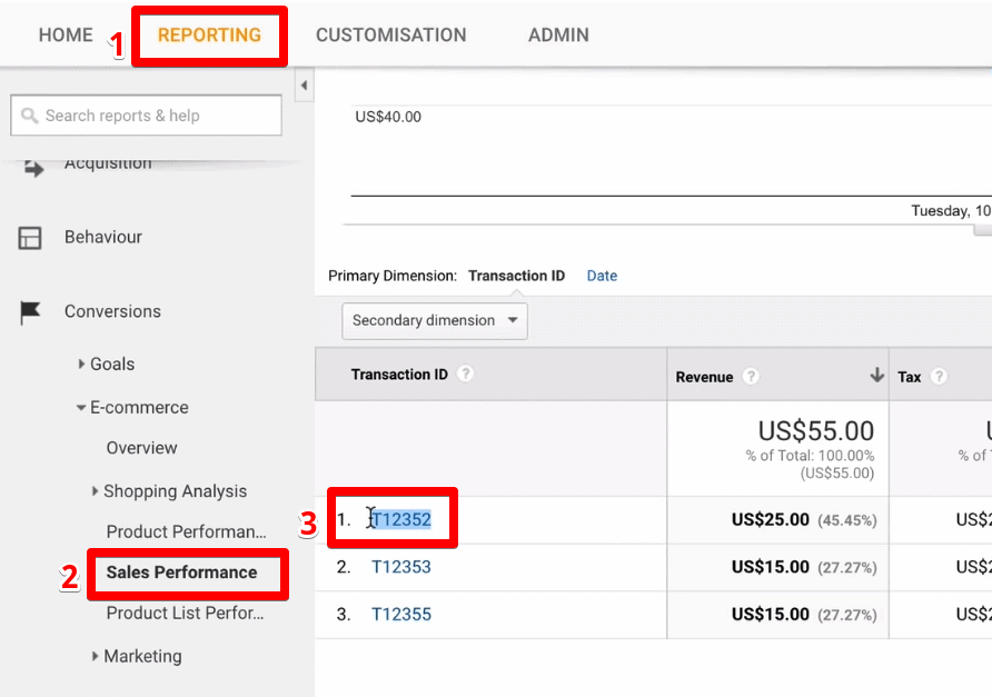 Copying the Transaction ID from the Sales Performance report under the Reporting tab of Google Analytics