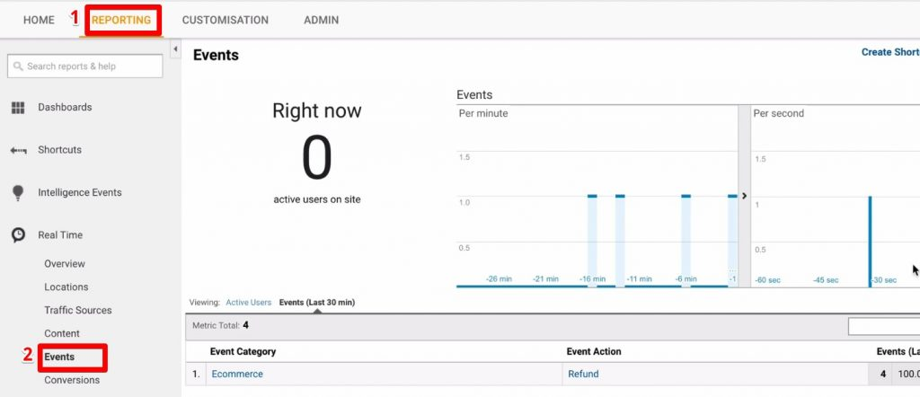 New event triggered under the Reporting tab of Google Analytics
