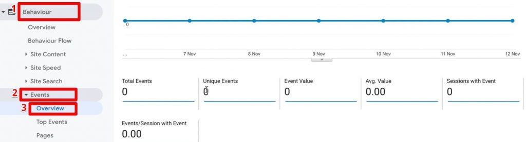 Checking outbound link click report transferred from Google Tag Manager to Google Analytics