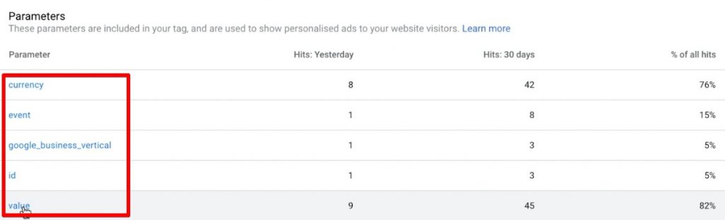 Event data reflected in the Google Ads account