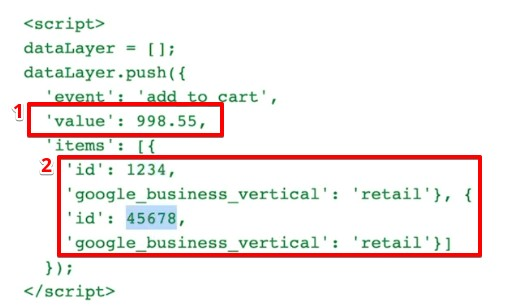 Installing codes in the data layer for dynamic remarketing using Google Tag Manager