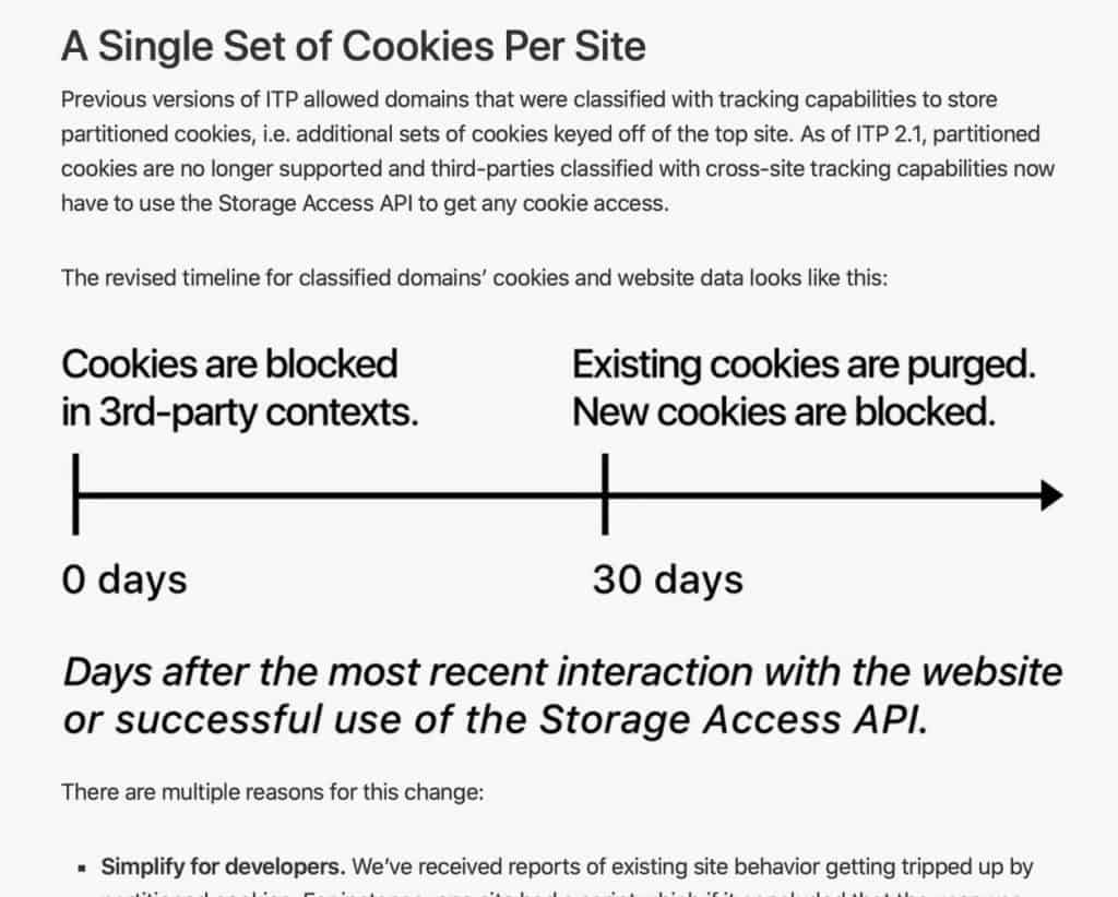 The revised timeline for classified domains' cookies and website data looks like where Cookies are blocked in third-party contexts, existing cookies are purged, and new cookies are blocked