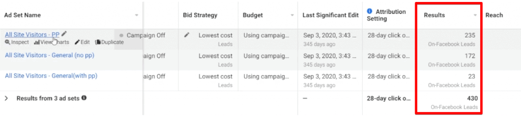 Comparing the different ad sets for results metric in Facebook Business Manager