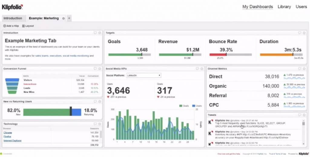 Creating reports using Klipfolio to display more comprehensive data