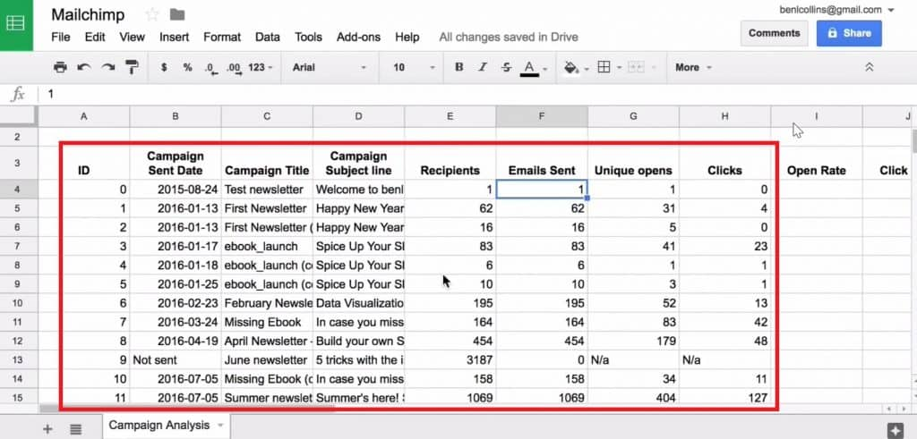 MailChimp data added in Google Sheets
