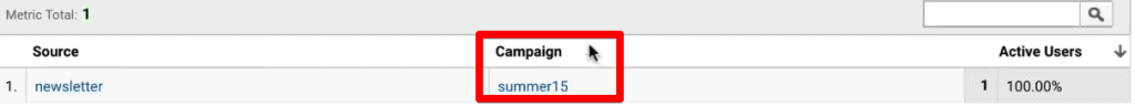 Verifying the Campaign of the query string from the Google Analytics account