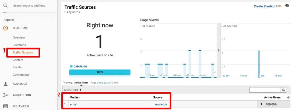 Verifying the Medium and Source of the query string from the Google Analytics account